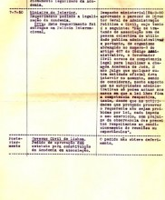 2 – Tentativas para conseguir a aprovação do Estatuto da Academia de Judo já em 1949. Só em 1960 se conseguiria a aprovação da constituição em Associação.